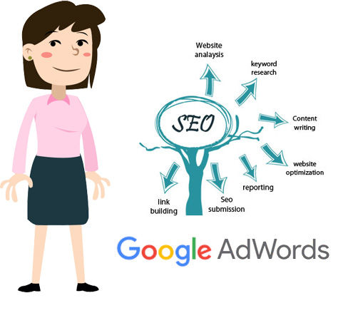 Google Adwords & Pay Per Click Service